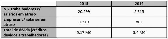 Comparação 2013 e 2014