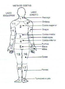 ergonomia_posto_trabalho_postura_sst_hst_blog_safemed