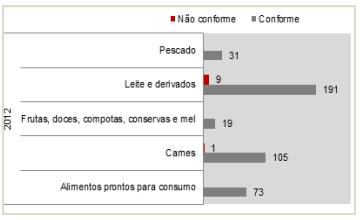 grafico4