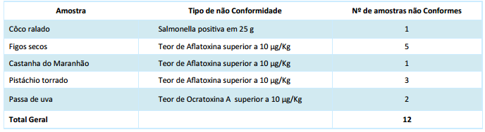 tabela4