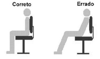 postura_correcta_ergonomia_localtrabalho_hst_sst_blog-safemed