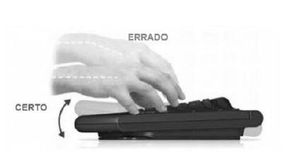 teclado_postodetrabalho-ergonomia_sst_hst_blog_safemed