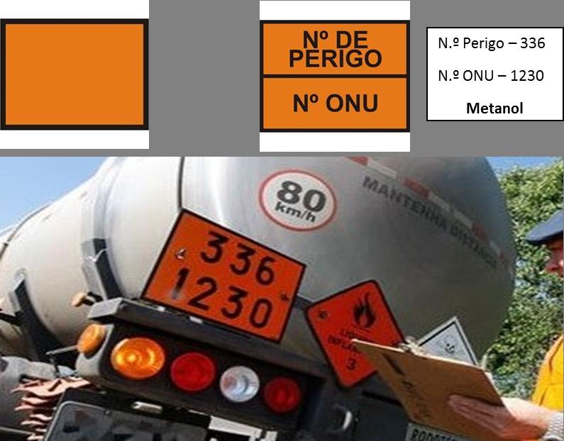 painel_laranja_transporte_materias_perigosas_sst_safemed
