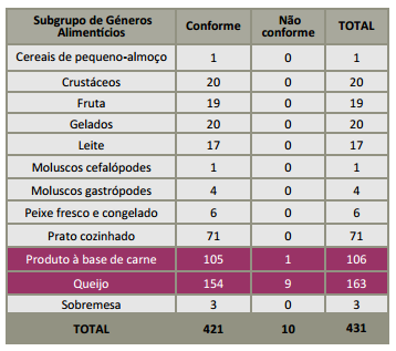 tabela5